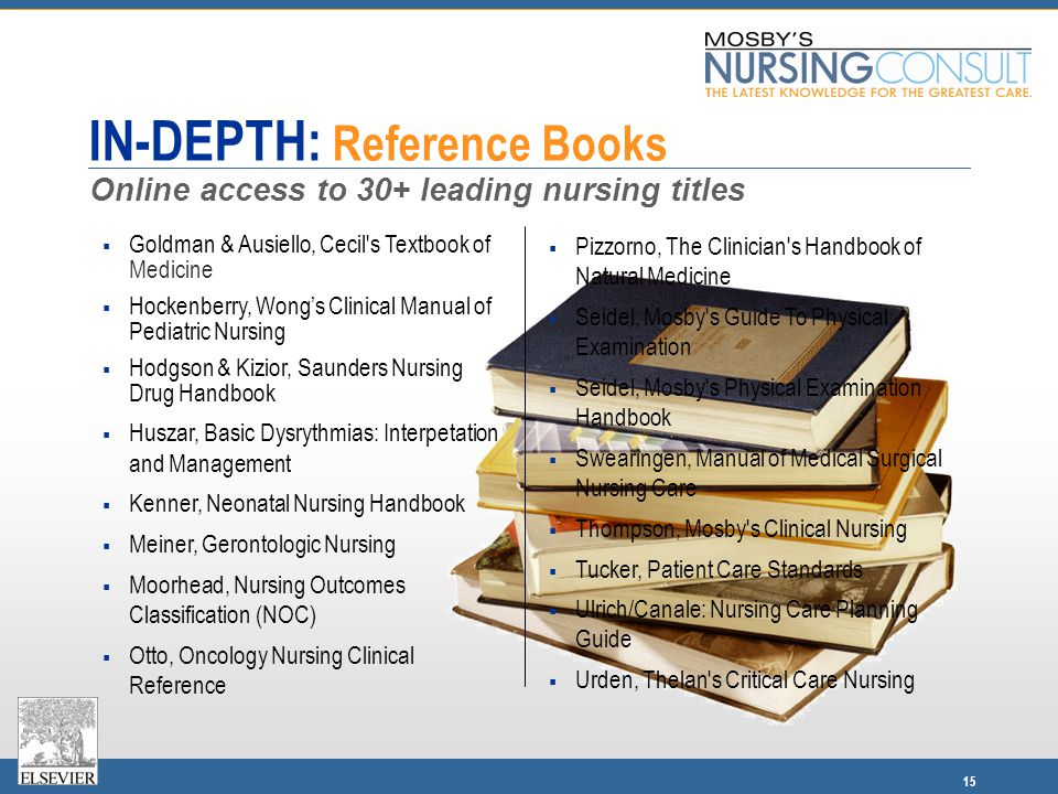 15  Pizzorno, The Clinician s Handbook of Natural Medicine  Seidel, Mosby s Guide To Physical Examination  Seidel, Mosby s Physical Examination Handbook  Swearingen, Manual of Medical Surgical Nursing Care  Thompson, Mosby s Clinical Nursing  Tucker, Patient Care Standards  Ulrich/Canale: Nursing Care Planning Guide  Urden, Thelan s Critical Care Nursing  Goldman & Ausiello, Cecil s Textbook of Medicine  Hockenberry, Wong's Clinical Manual of Pediatric Nursing  Hodgson & Kizior, Saunders Nursing Drug Handbook  Huszar, Basic Dysrythmias: Interpetation and Management  Kenner, Neonatal Nursing Handbook  Meiner, Gerontologic Nursing  Moorhead, Nursing Outcomes Classification (NOC)  Otto, Oncology Nursing Clinical Reference IN-DEPTH: Reference Books Online access to 30+ leading nursing titles