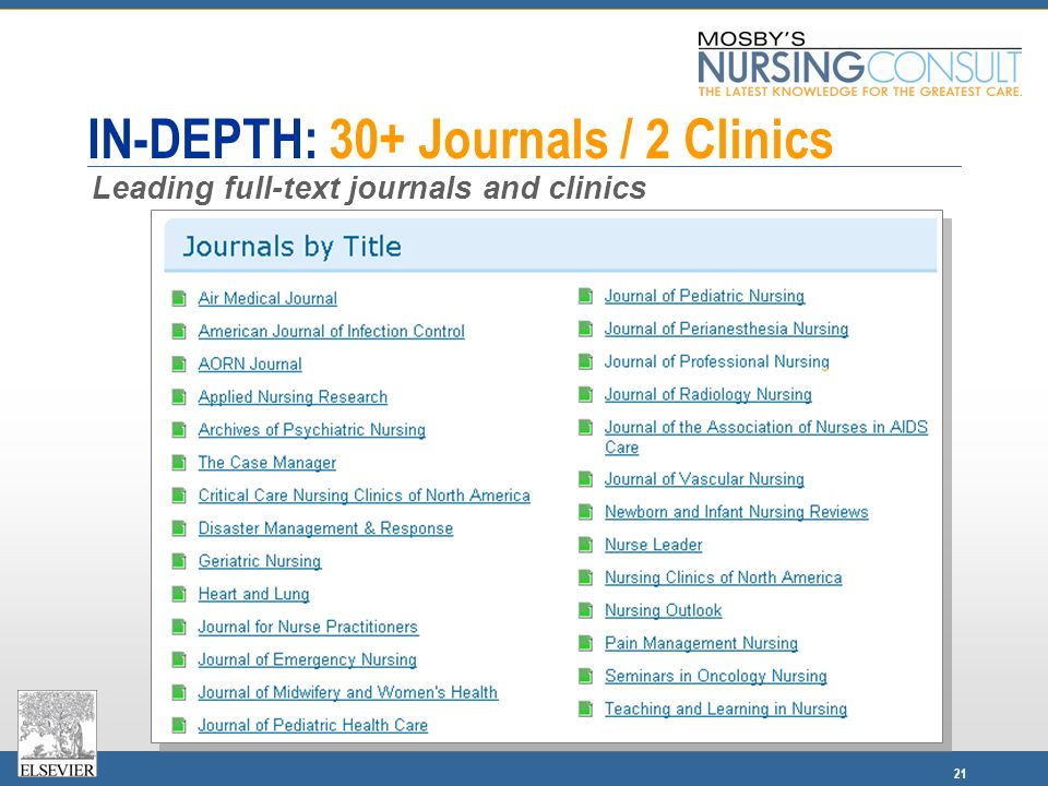 21 IN-DEPTH: 30+ Journals / 2 Clinics Leading full-text journals and clinics