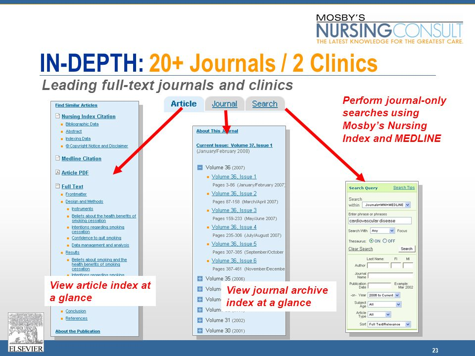 23 IN-DEPTH: 20+ Journals / 2 Clinics Leading full-text journals and clinics Perform journal-only searches using Mosby's Nursing Index and MEDLINE View article index at a glance View journal archive index at a glance