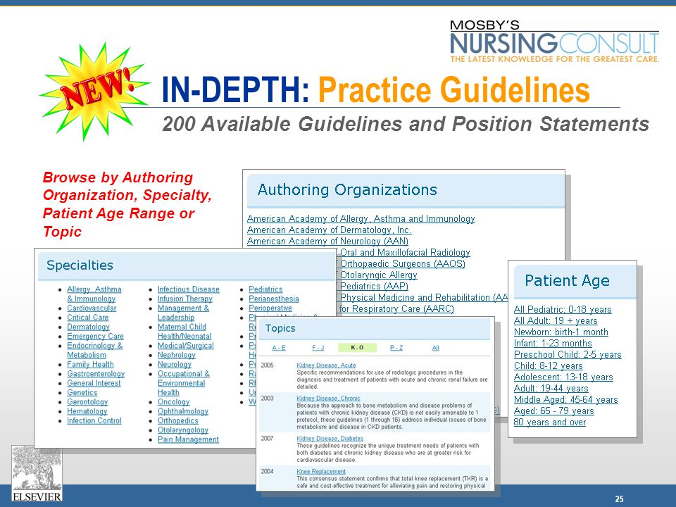 25 IN-DEPTH: Practice Guidelines Browse by Authoring Organization, Specialty, Patient Age Range or Topic 200 Available Guidelines and Position Statements