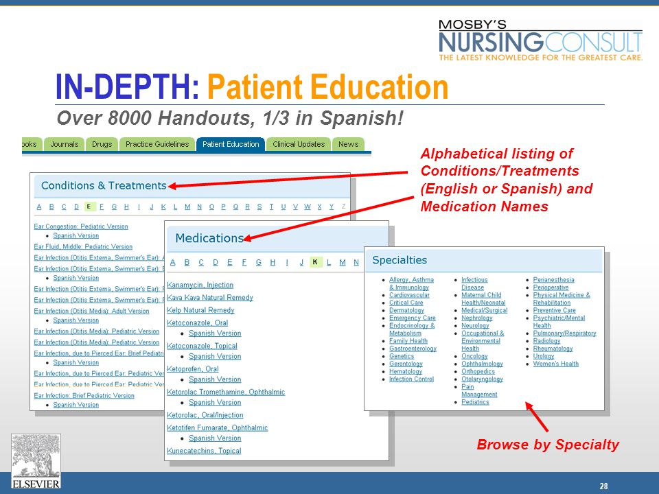 28 IN-DEPTH: Patient Education Alphabetical listing of Conditions/Treatments (English or Spanish) and Medication Names Browse by Specialty Over 8000 H