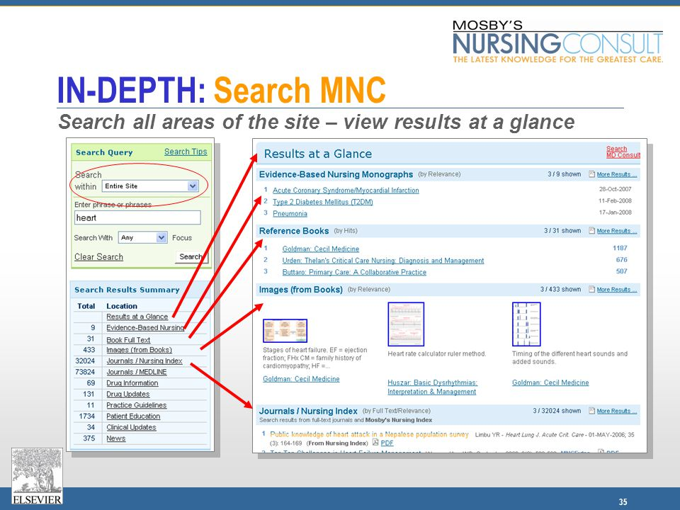 35 IN-DEPTH: Search MNC Search all areas of the site – view results at a glance