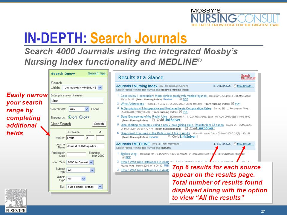 37 IN-DEPTH: Search Journals Search 4000 Journals using the integrated Mosby's Nursing Index functionality and MEDLINE ® Easily narrow your search range by completing additional fields Top 6 results for each source appear on the results page.