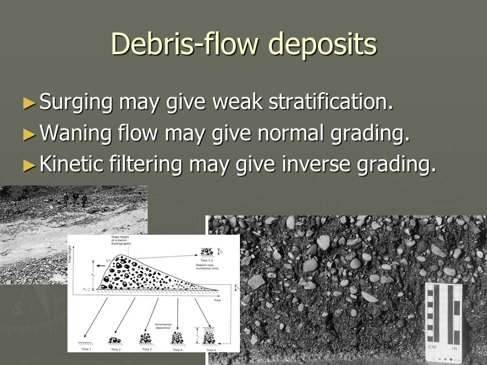 Debris-flow deposits ► Surging may give weak stratification.