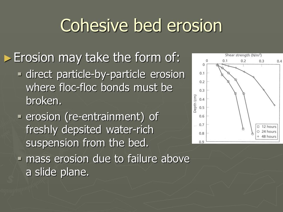 Erosional bedforms – flute marks