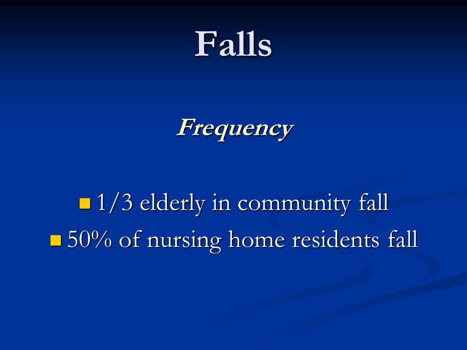 Falls Frequency 1/3 elderly in community fall 1/3 elderly in community fall 50% of nursing home residents fall 50% of nursing home residents fall