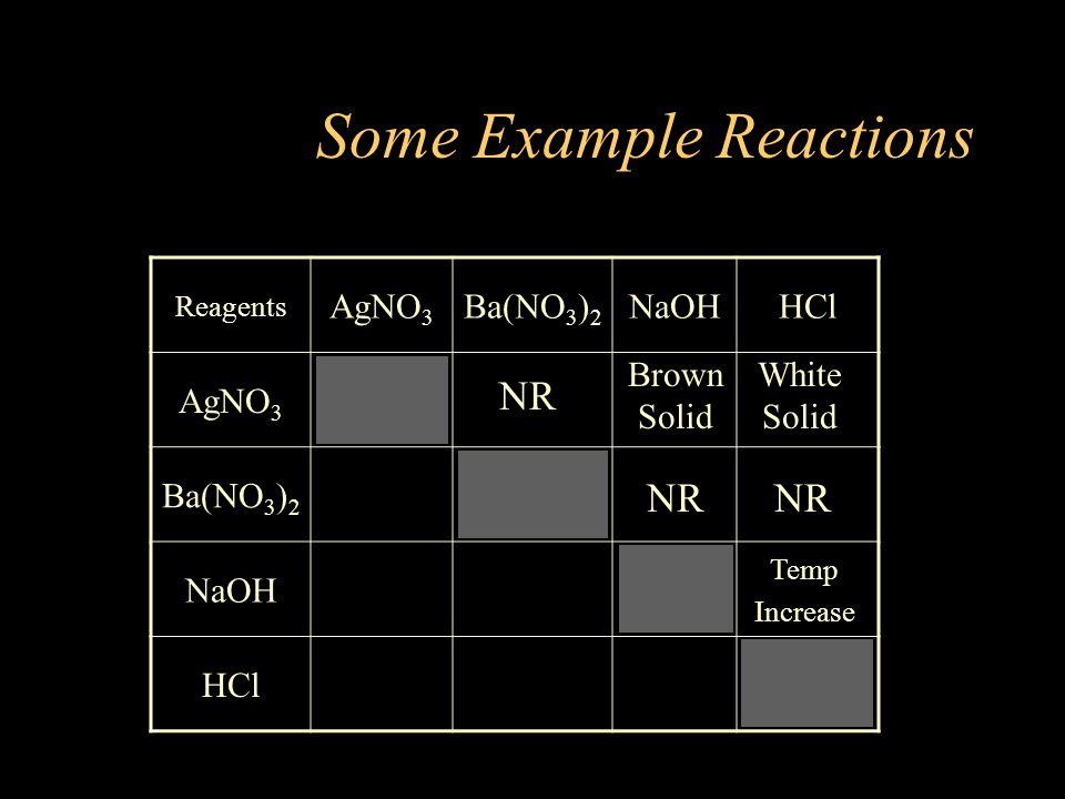 Some Example Reactions Reagents AgNO 3 Ba(NO 3 ) 2 NaOHHCl AgNO 3 Ba(NO 3 ) 2 NaOH HCl Brown Solid White Solid NR Temp Increase