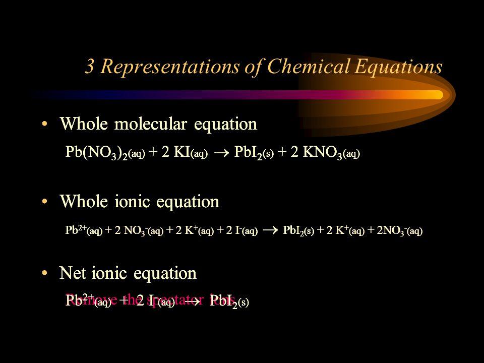 3 Representations of Chemical Equations Whole molecular equation Pb(NO 3 ) 2 (aq) + 2 KI (aq)   PbI 2 (s) + 2 KNO 3 (aq) Whole ionic equation Pb 2+ (aq) + 2 NO 3 - (aq) + 2 K + (aq) + 2 I - (aq)   PbI 2 (s) + 2 K + (aq) + 2NO 3 - (aq) Net ionic equation Pb 2+ (aq) + 2 I - (aq)   PbI 2 (s) Whole molecular equation Pb(NO 3 ) 2 (aq) + 2 KI (aq)   PbI 2 (s) + 2 KNO 3 (aq) Whole ionic equation Pb 2+ (aq) + 2 NO 3 - (aq) + 2 K + (aq) + 2 I - (aq)   PbI 2 (s) + 2 K + (aq) + 2NO 3 - (aq) Net ionic equation Remove the spectator ions Whole molecular equation Pb(NO 3 ) 2 (aq) + 2 KI (aq)   PbI 2 (s) + 2 KNO 3 (aq) Whole ionic equation Pb 2+ (aq) + 2 NO 3 - (aq) + 2 K + (aq) + 2 I - (aq)   PbI 2 (s) + 2 K + (aq) + 2NO 3 - (aq) Net ionic equation Pb 2+ (aq) + 2 I - (aq)   PbI 2 (s)