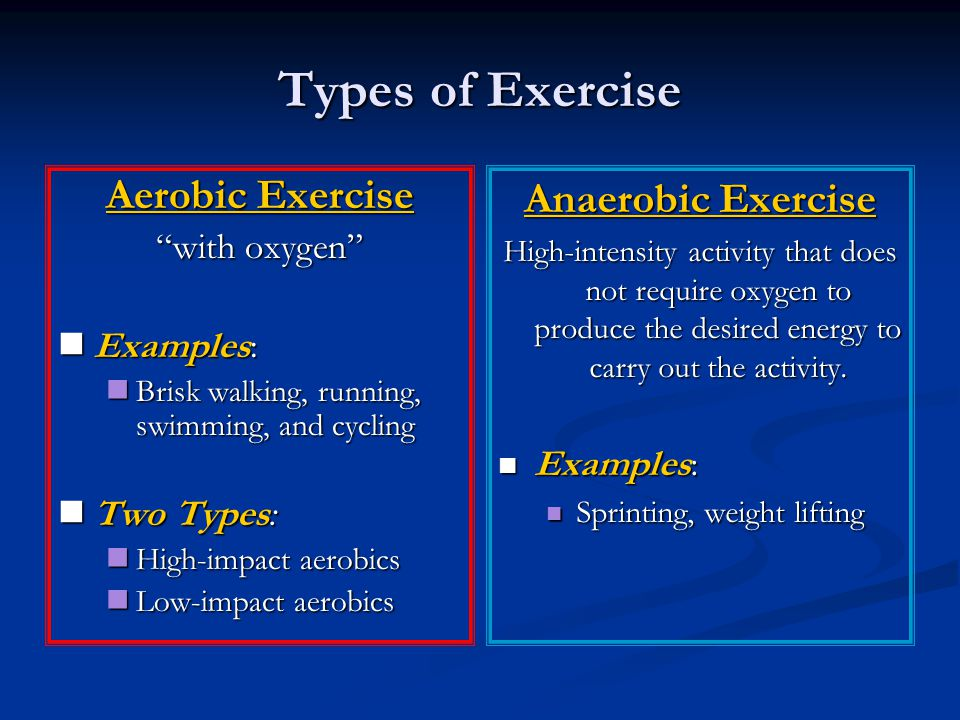 Types of Exercise Aerobic Exercise with oxygen Examples: Examples: Brisk walking, running, swimming, and cycling Brisk walking, running, swimming, and cycling Two Types: Two Types: High-impact aerobics High-impact aerobics Low-impact aerobics Low-impact aerobics Anaerobic Exercise High-intensity activity that does not require oxygen to produce the desired energy to carry out the activity.