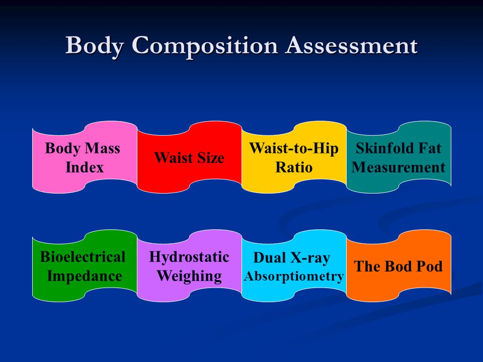 Body Composition Assessment Body Mass Index Waist Size Bioelectrical Impedance Waist-to-Hip Ratio Skinfold Fat Measurement The Bod Pod Dual X-ray Absorptiometry Hydrostatic Weighing