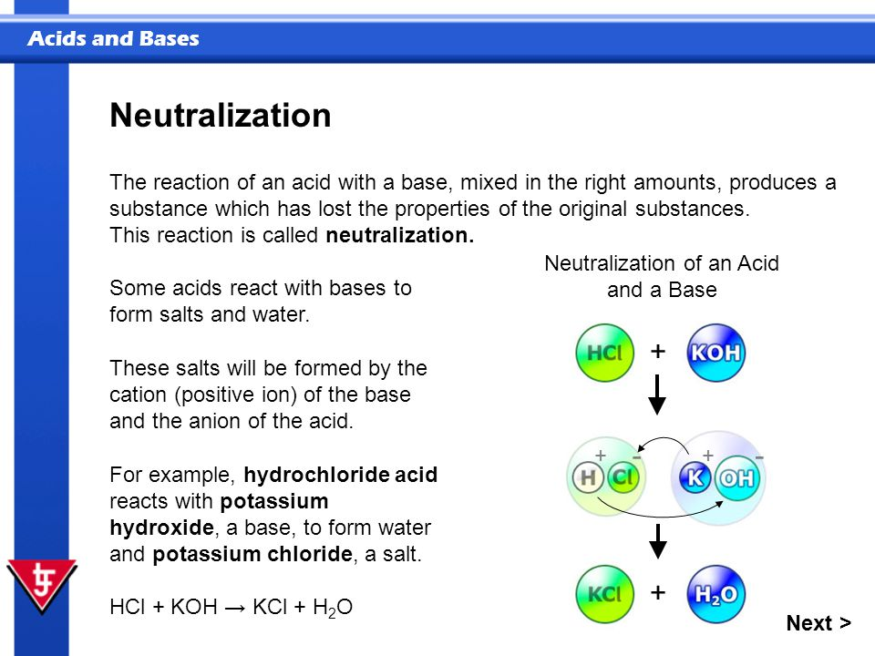 Acids and Bases + + - + - + Neutralization The reaction of an acid with a base, mixed in the right amounts, produces a substance which has lost the pr
