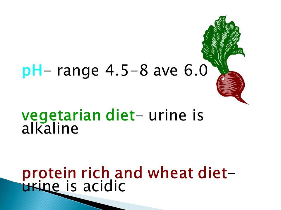 pH- range 4.5-8 ave 6.0 vegetarian diet- urine is alkaline protein rich and wheat diet- urine is acidic