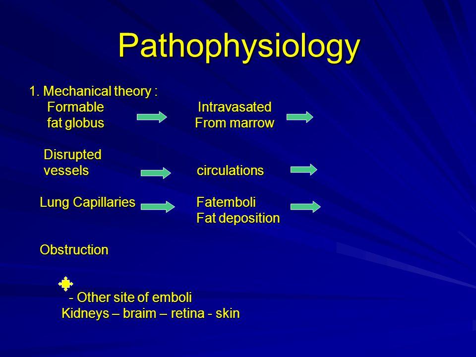 Pathophysiology 1.