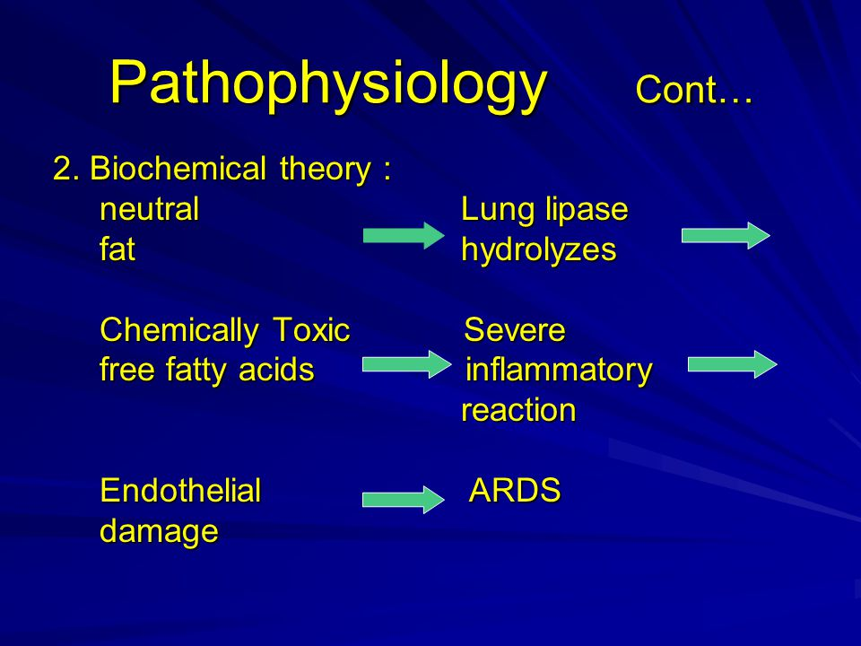 Pathophysiology Cont… 2.
