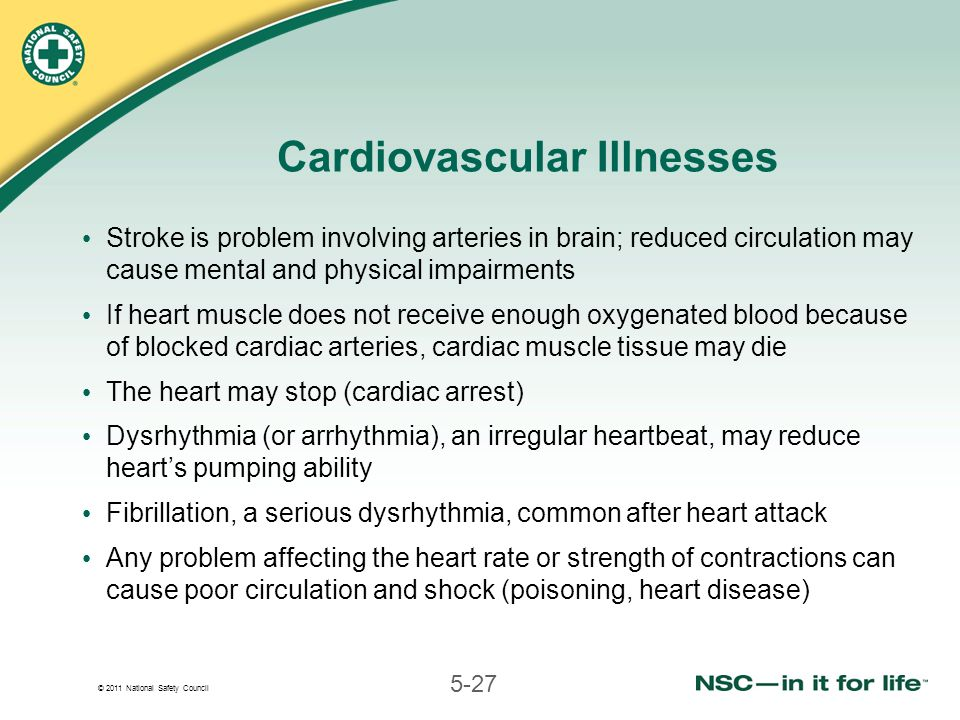 © 2011 National Safety Council 5-27 Cardiovascular Illnesses Stroke is problem involving arteries in brain; reduced circulation may cause mental and physical impairments If heart muscle does not receive enough oxygenated blood because of blocked cardiac arteries, cardiac muscle tissue may die The heart may stop (cardiac arrest) Dysrhythmia (or arrhythmia), an irregular heartbeat, may reduce heart's pumping ability Fibrillation, a serious dysrhythmia, common after heart attack Any problem affecting the heart rate or strength of contractions can cause poor circulation and shock (poisoning, heart disease)