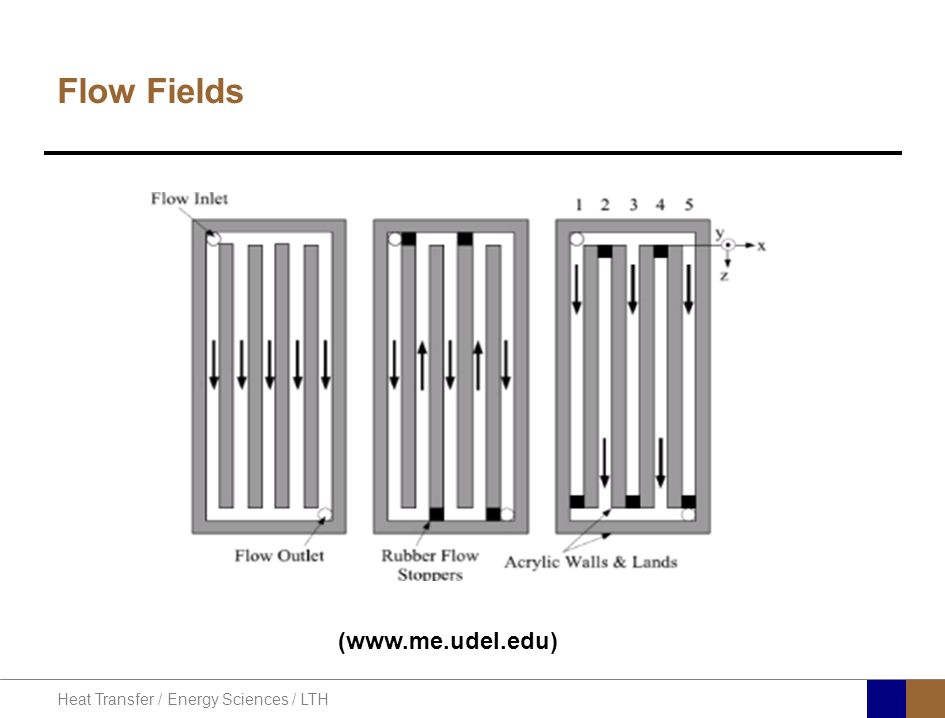 Heat Transfer / Energy Sciences / LTH Flow Fields (www.me.udel.edu)