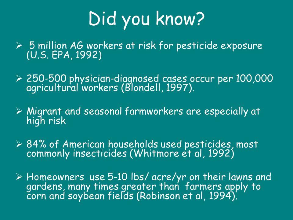 Behavior: soil ingestion 2.5 year oldAdult Soil ingestion Indoor50mg20mg Outdoor60mg0.4mg G.