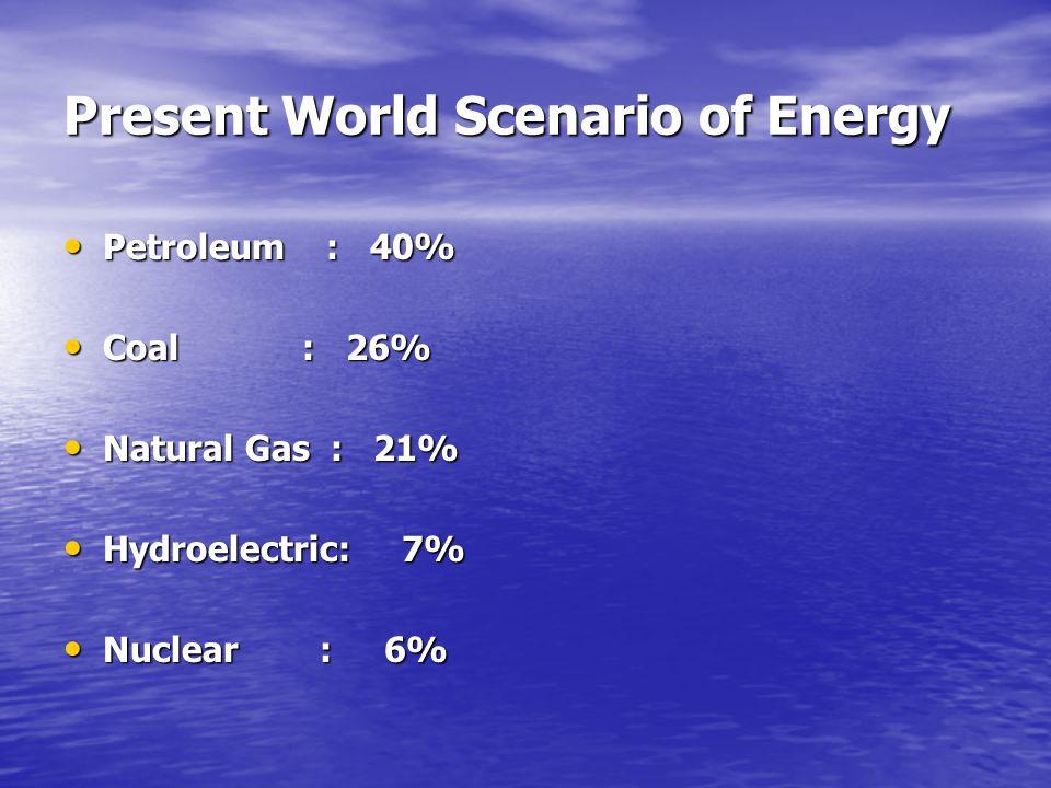 Present World Scenario of Energy Petroleum : 40% Petroleum : 40% Coal : 26% Coal : 26% Natural Gas : 21% Natural Gas : 21% Hydroelectric: 7% Hydroelec