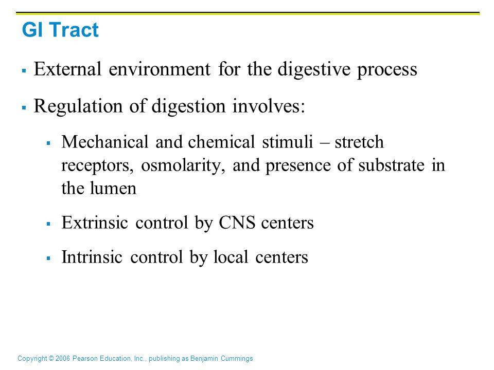 Copyright © 2006 Pearson Education, Inc., publishing as Benjamin Cummings GI Tract  External environment for the digestive process  Regulation of di