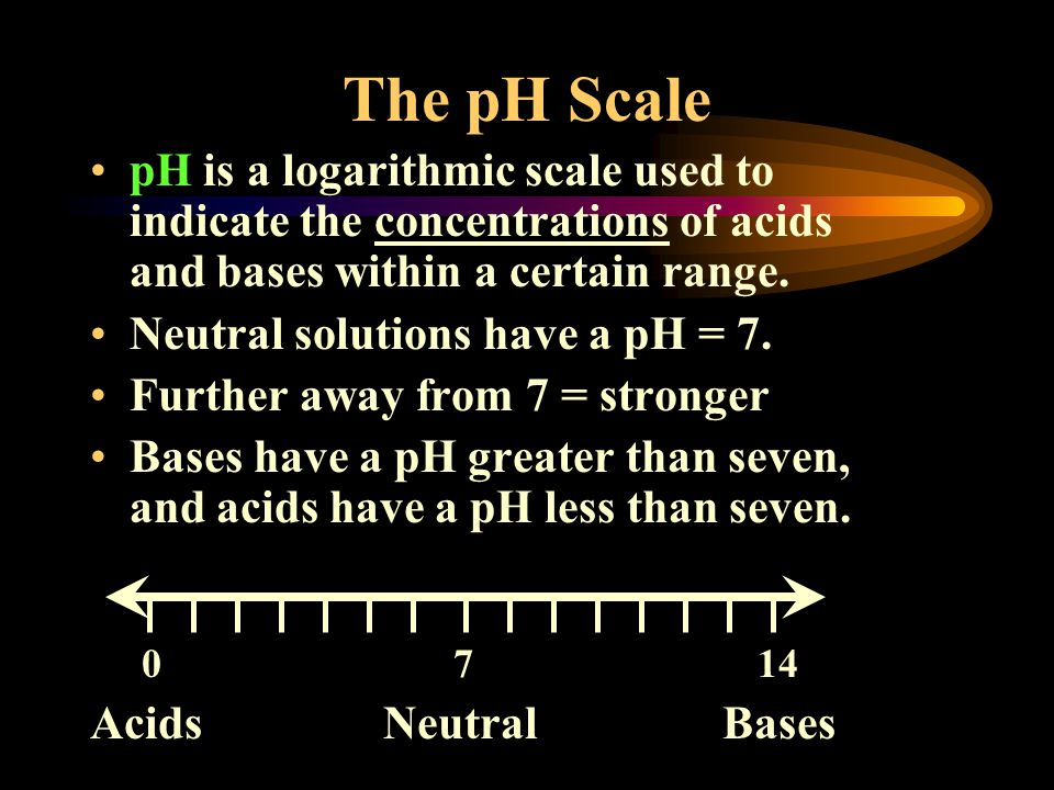 The pH Scale pH is a logarithmic scale used to indicate the concentrations of acids and bases within a certain range.