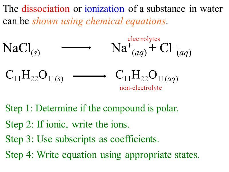 The dissociation or ionization of a substance in water can be shown using chemical equations.