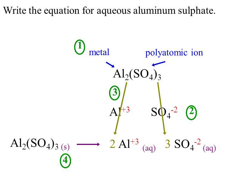 Write the equation for aqueous aluminum sulphate.