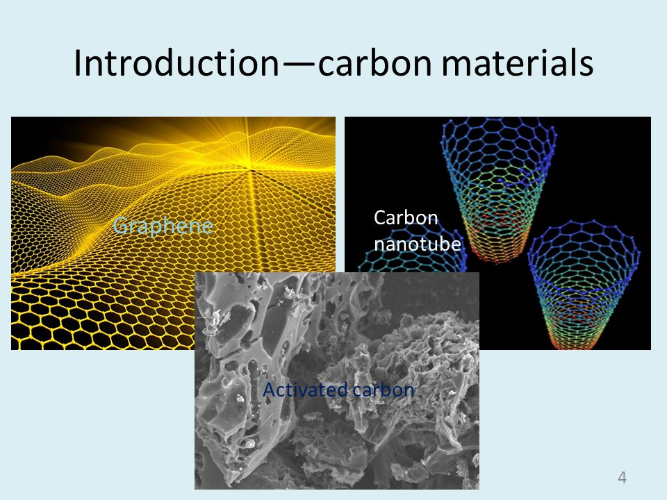Introduction—carbon materials 4 Graphene Carbon nanotube Activated carbon