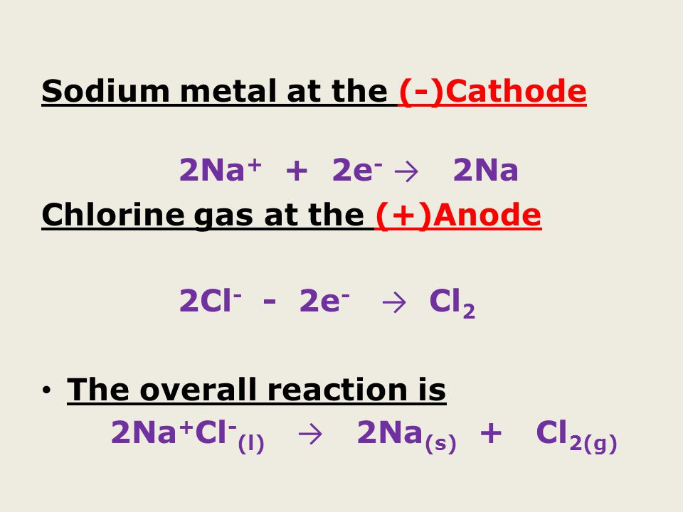 Sodium metal at the (-)Cathode 2Na + + 2e - → 2Na Chlorine gas at the (+)Anode 2Cl - - 2e - → Cl 2 The overall reaction is 2Na + Cl - (l) → 2Na (s) + Cl 2(g)