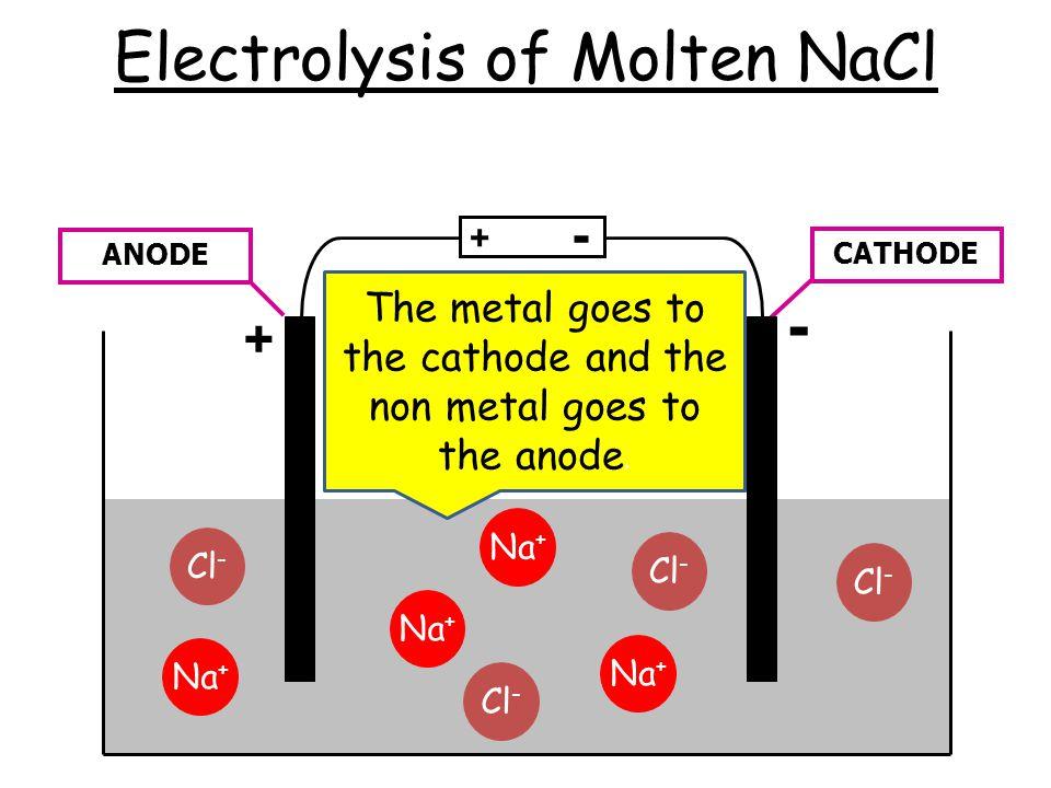 Electrolysis of Molten NaCl + - - + CATHODE ANODE Na + Cl - Na + Cl - Na + Cl - Na + Cl - The metal goes to the cathode and the non metal goes to the anode.