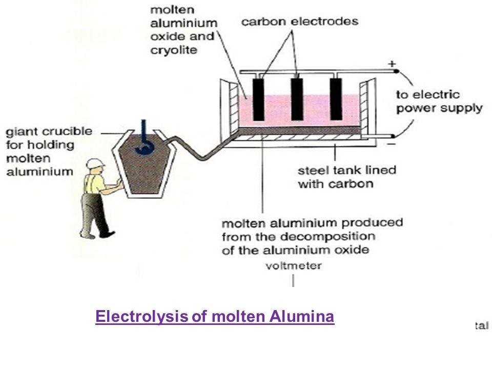 Electrolysis of molten Alumina