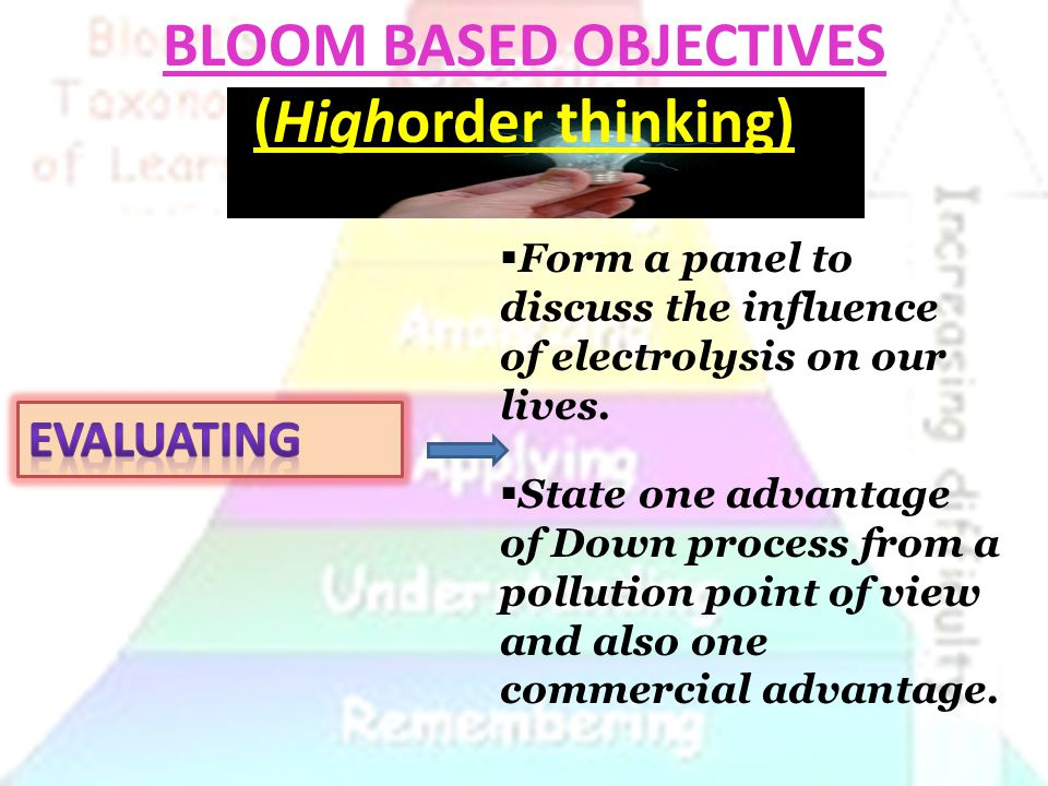 BLOOM BASED OBJECTIVES (Highorder thinking)  Form a panel to discuss the influence of electrolysis on our lives.
