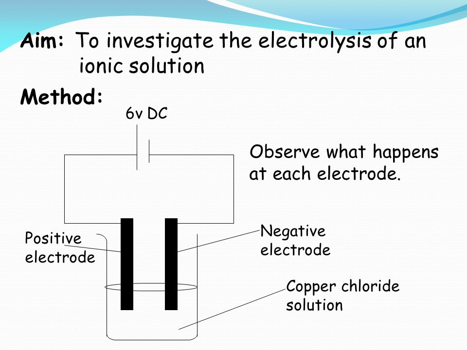 Method: 6v DC Observe what happens at each electrode.