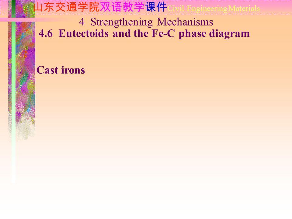 山东交通学院双语教学课件 Civil Engineering Materials 4.6 Eutectoids and the Fe-C phase diagram Cast irons 4 Strengthening Mechanisms