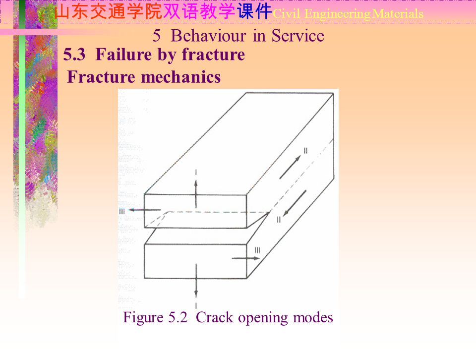 山东交通学院双语教学课件 Civil Engineering Materials 5.3 Failure by fracture Fracture mechanics 5 Behaviour in Service Figure 5.2 Crack opening modes