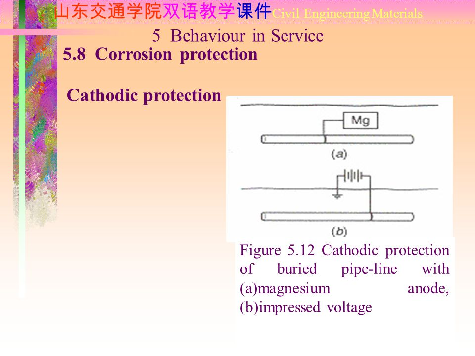 山东交通学院双语教学课件 Civil Engineering Materials 5.8 Corrosion protection Cathodic protection 5 Behaviour in Service Figure 5.12 Cathodic protection of buried pipe-line with (a)magnesium anode, (b)impressed voltage