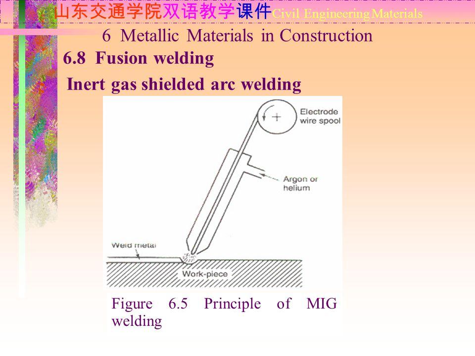 山东交通学院双语教学课件 Civil Engineering Materials 6.8 Fusion welding 6 Metallic Materials in Construction Inert gas shielded arc welding Figure 6.5 Principle o