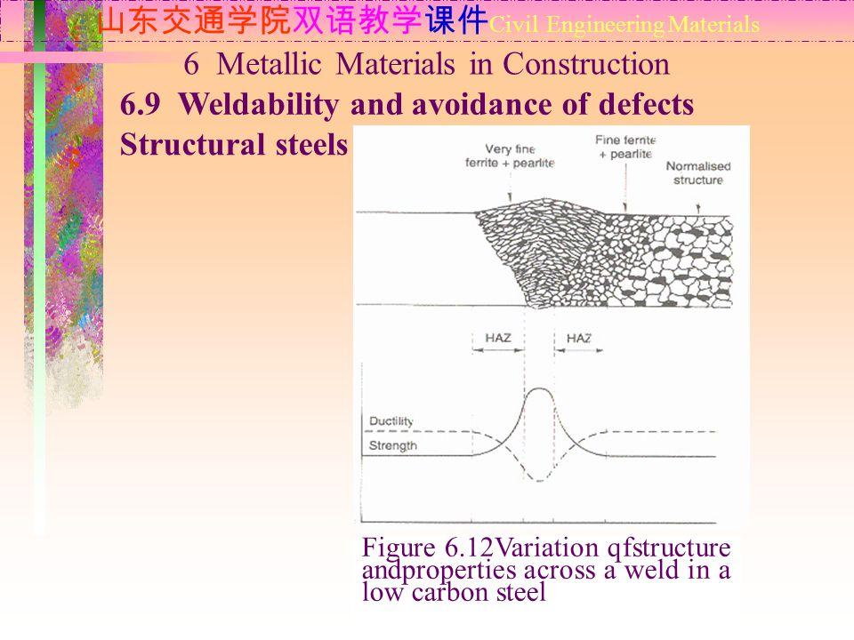 山东交通学院双语教学课件 Civil Engineering Materials 6.9 Weldability and avoidance of defects 6 Metallic Materials in Construction Structural steels Figure 6.12Va