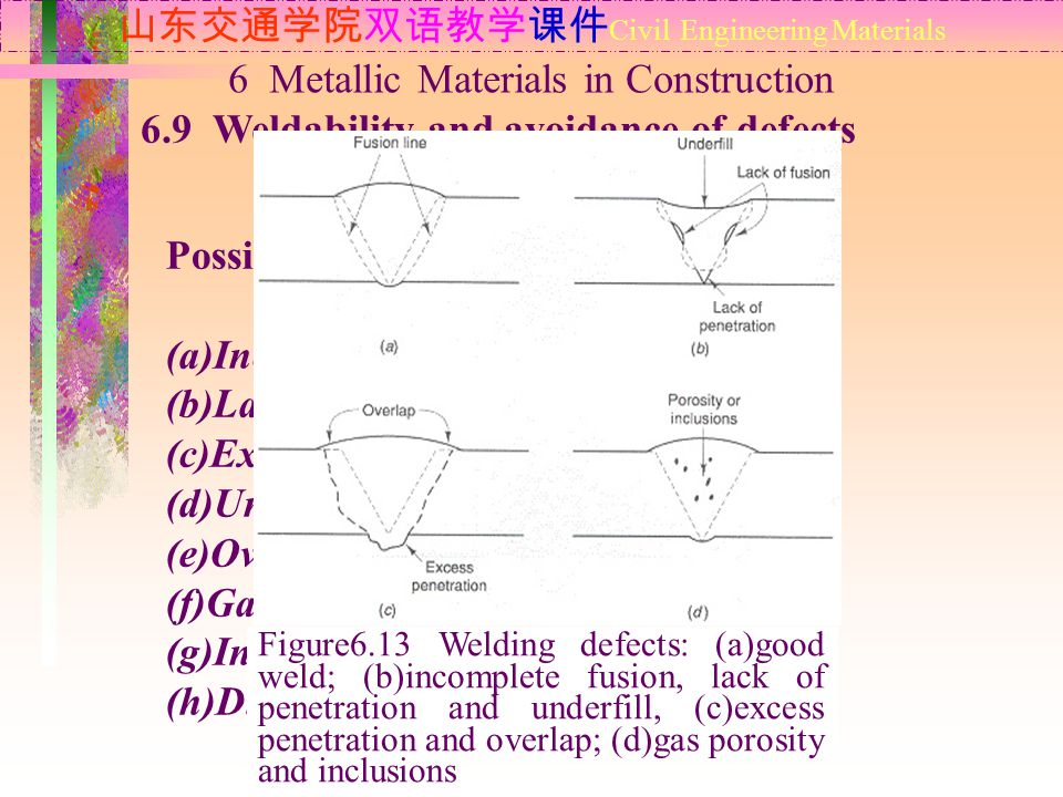山东交通学院双语教学课件 Civil Engineering Materials 6.9 Weldability and avoidance of defects 6 Metallic Materials in Construction Possible weld defects (a)Incomplete fusion.
