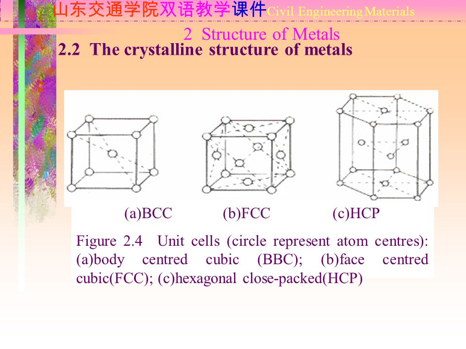 2 Structure of Metals 山东交通学院双语教学课件 Civil Engineering Materials 2.2 The crystalline structure of metals (a)BCC (b)FCC (c)HCP Figure 2.4 Unit cells (circle represent atom centres): (a)body centred cubic (BBC); (b)face centred cubic(FCC); (c)hexagonal close-packed(HCP)