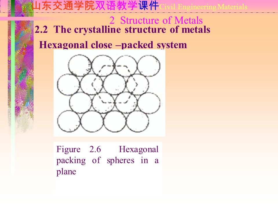 2 Structure of Metals 山东交通学院双语教学课件 Civil Engineering Materials 2.2 The crystalline structure of metals Hexagonal close –packed system Figure 2.6 Hexagonal packing of spheres in a plane