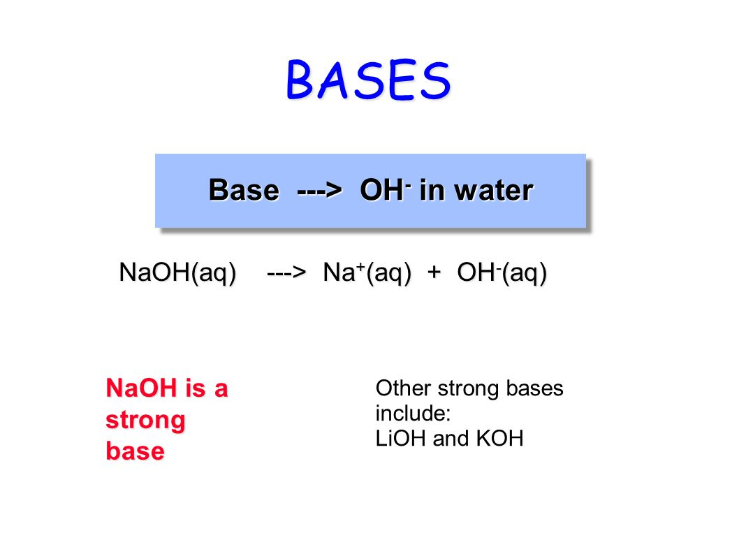 Base ---> OH - in water BASES NaOH(aq) ---> Na + (aq) + OH - (aq) NaOH is a strong base Other strong bases include: LiOH and KOH