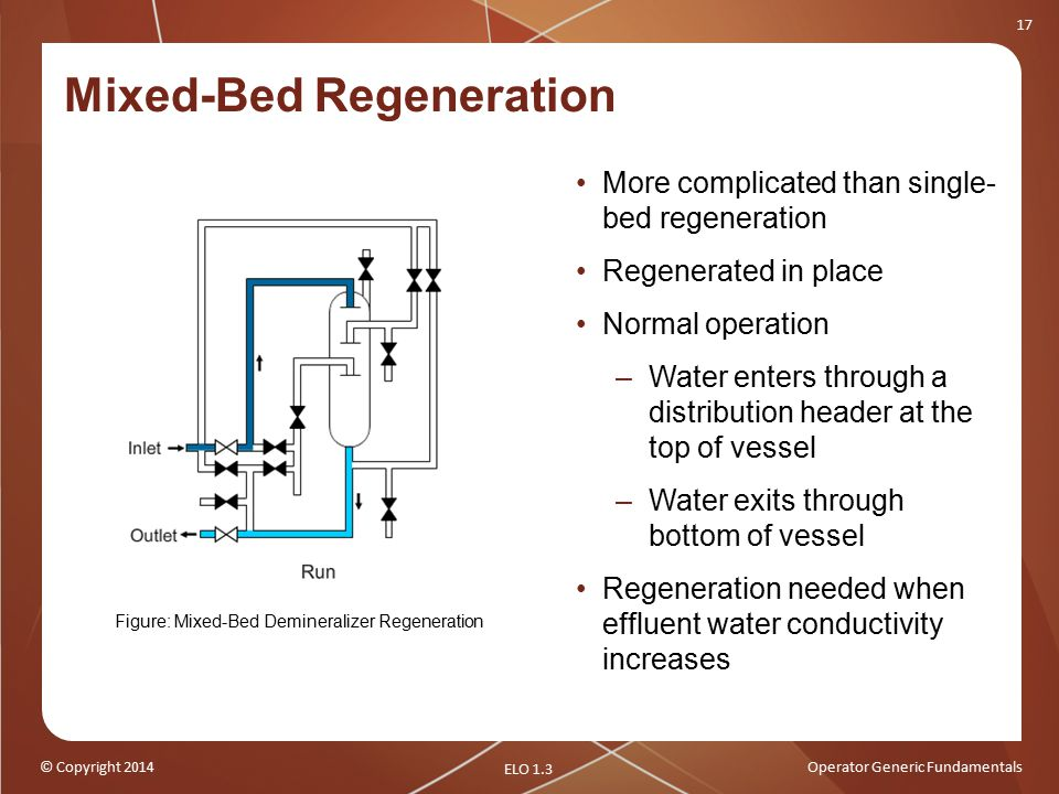 © Copyright 2014Operator Generic Fundamentals 17 Mixed-Bed Regeneration More complicated than single- bed regeneration Regenerated in place Normal operation –Water enters through a distribution header at the top of vessel –Water exits through bottom of vessel Regeneration needed when effluent water conductivity increases ELO 1.3 Figure: Mixed-Bed Demineralizer Regeneration