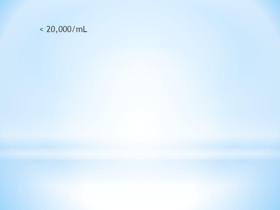 < 20,000/mL