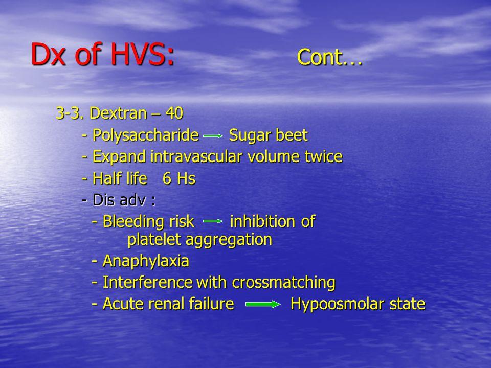 Dx of HVS: Cont … 3-3. Dextran – 40 3-3.