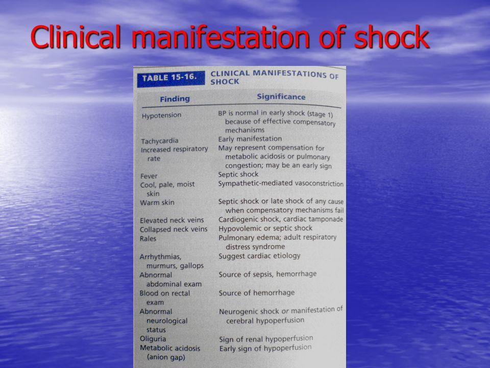 Clinical manifestation of shock