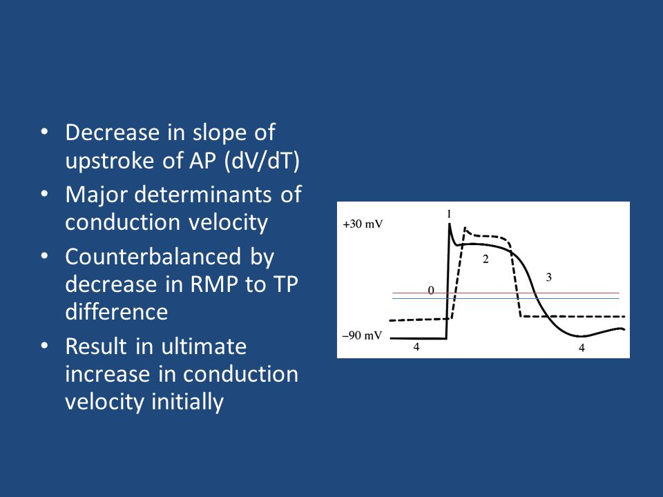 Decrease in slope of upstroke of AP (dV/dT) Major determinants of conduction velocity Counterbalanced by decrease in RMP to TP difference Result in ultimate increase in conduction velocity initially