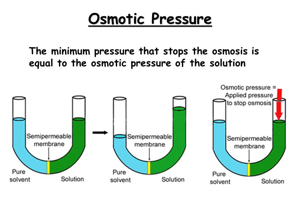 Osmotic Pressure The minimum pressure that stops the osmosis is equal to the osmotic pressure of the solution