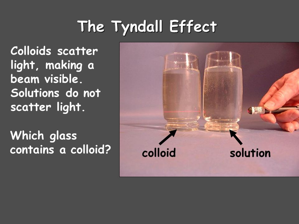 The Tyndall Effect Colloids scatter light, making a beam visible.