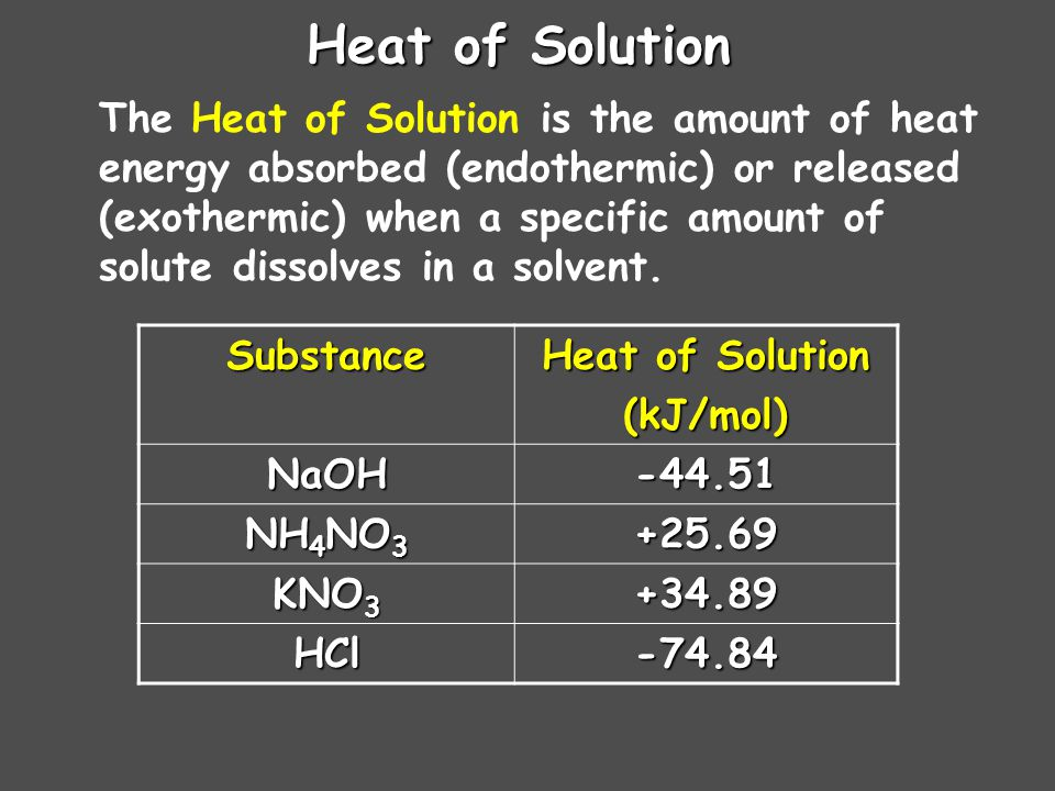 Heat of Solution The Heat of Solution is the amount of heat energy absorbed (endothermic) or released (exothermic) when a specific amount of solute dissolves in a solvent.