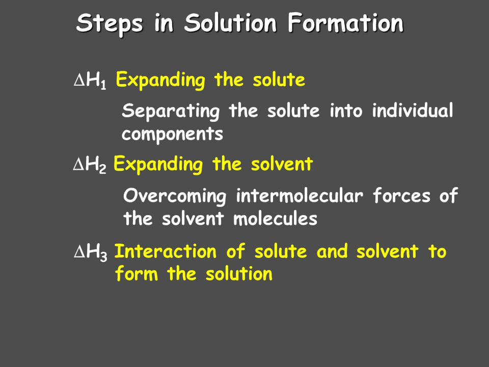 Steps in Solution Formation  H 1 Expanding the solute  H 2 Expanding the solvent  H 3 Interaction of solute and solvent to form the solution Separating the solute into individual components Overcoming intermolecular forces of the solvent molecules
